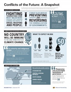afp_forum_issue4_infographic_rd2